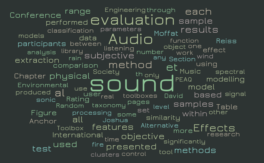 Wordcloud Of Thesis